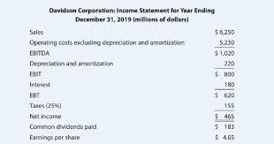 Financial Statements The Davidson Corporations Balance