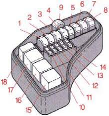 98 volvo s70 fuse diagram wiring diagrams best 1998 s70 v70 volvo s70 glt 98 volvo s70 fuse diagram