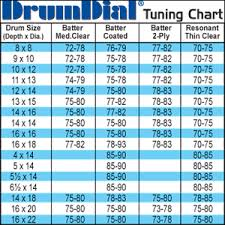 Drumdial Tuning Chart Drum Dial Related Keywords Suggestions Drum Dial Long