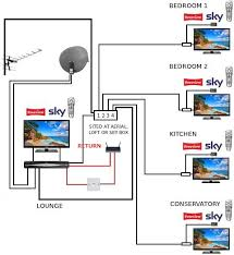 dish hopper 3 wiring diagram dish image wiring diagram dish network wiring diagrams wiring diagram on dish hopper 3 wiring diagram