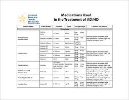 Adhd Medication Chart 7 Medication Chart Templates Doc Pdf Excel Free