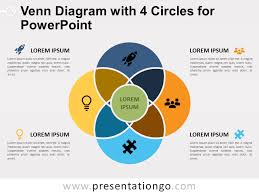 Circle Charts That Overlap Venn Diagram With 4 Circles For Powerpoint Presentationgo Com