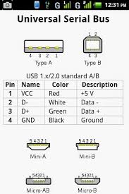 dmx wiring color code dmx image wiring diagram anand s electronics useful app in electronics and electrical on dmx wiring color code