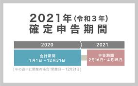 確定 申告 2021 期限