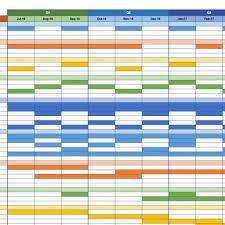 Strategic Planning Report Template Guitafora