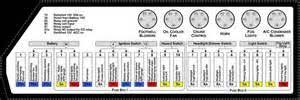 porsche 914 fuse box relay diagram porsche engine image for porsche 911 fuse box diagram 1977 on porsche 914 fuse box location