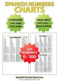 Spanish Numbers 0 100 Chart Spanish Numbers Chart