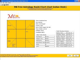 Rashi Chart Name Astrology Rashi Chart East Indian Style Free Download And