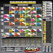 Disc Golf Driver Chart 7 Best Slow Motion Throws Images Disc Golf Golf