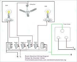 house diagram home wiring basics with ilrations wiring data home wiring colors house wiring codes free house diagram