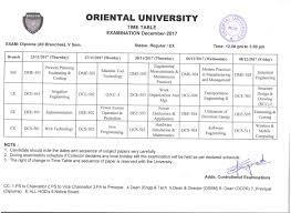 diploma all branches v sem oriental university