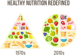 Healthy Vs Unhealthy Food Chart Chart On Healthy Food Vs Junk Unhealthy Students Can Draw