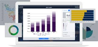 Introducing Prezi Charts Bring Your Data To Life Prezi Blog