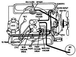 1984 oldsmobile 307 engine diagram wiring diagrams image oldsmobile 307 v8 engine diagram just another wiring blog u2022rhaesarstore 1984 oldsmobile 307 engine