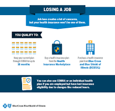 blue cross health insurance quotes amazing qualifying event job loss blue cross and blue shield of