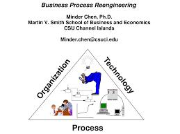 Ppt Business Process Reengineering Powerpoint Presentation Id