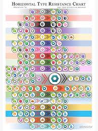 Horizontal Type Resistance Chart Spiral Notebook