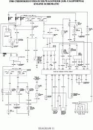 wiring diagram 1998 jeep grand cherokee wiring jeep grand cherokee wiring diagram 1998 wiring diagram on wiring diagram 1998 jeep grand cherokee