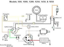 kohler k301 ignition wiring diagram wiring diagram libraries kohler k181 wiring diagram wiring diagram third levelkohler k321 wiring diagram wiring diagram explained kohler k181
