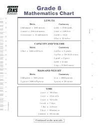 8 Grade Math Formula Chart Maths Formula Gujarati Pdf Akasharyans Com