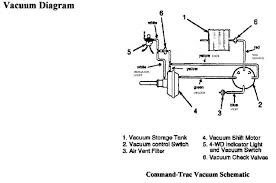 4wd vacuum motor hose routing jeepforum com