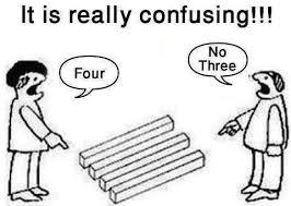 Image result for mind tricks