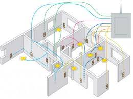 residential wiring diagram residential image house wiring layout the wiring diagram on residential wiring diagram