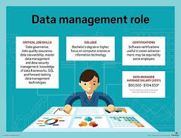 Managing Editor Job Description Awesome What Is Data Management Definition From WhatIs