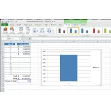 Thermometer Template Cool How To Make A Thermometer Chart In Microsoft Excel 44