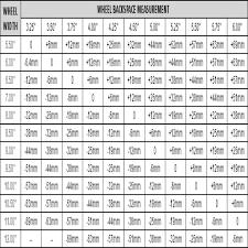Chevy Bolt Pattern