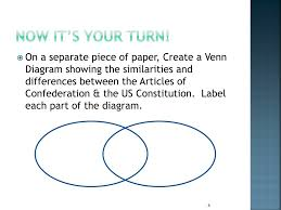Ppt Articles Vs Constitution Powerpoint Presentation Id
