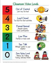 Noise Level Charts For Classroom Google Search Education