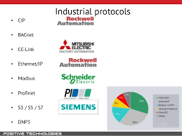 alexander timorin, dmitry efanov industrial protocols for pentesters  modbus\u2022 mystical s7\u2022 authentication and protection\u2022 profinet; 9