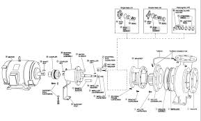 bell systems wiring diagram images aerobic septic system control panels besides lift station pump diagram