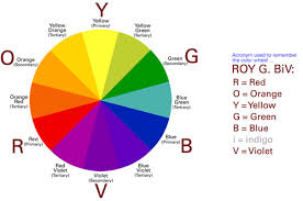Avoid using complementary colors. Complementary colorsfor example, red and  green or blue and orangevibrate when next to one another or placed over  one ...