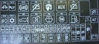 land rover discovery fuse box diagram  2000 land rover discovery 2 fuse box diagram fuse box diagram jpg