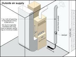 basement ventilation system. Basement Ventilation System Design Pdf Systems Uk O