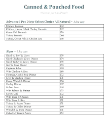 Food And Fluid Chart Template Sample Calorie Intake Foo