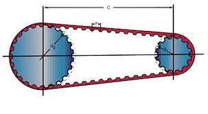 Timing Belts 7 Steps