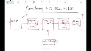 Design Only The Block Diagram An Armstrong Indirect Fm Modulator Armstrong Fm Transmitter