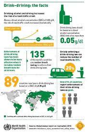 infographic Facts The Safe Safety Roads globalroadsafety who Driving Drink-driving Drunk Kids Safety Driving