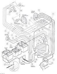 ez go gas golf cart wiring diagram wiring diagram 1985 ezgo golf cart wiring diagram image about