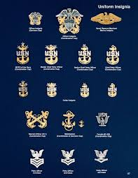 Un Medals Chart Decorations Medals Ribbons Badges And Insignia Of The Us Navy Softback