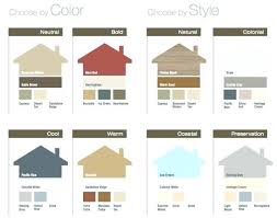 Exterior Paint Color Schemes Design Delightful Combinations For House Painting