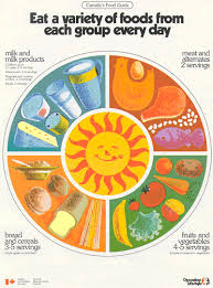 Rff 98 Canadas First Food Guide Debuted In 1942 That