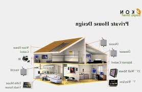 Smart House Design Tips Thesouvlakihouse Com Sweetlooking Home