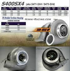 Airwerks Borgwarner S Series Himni Racing Turbocharger