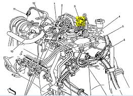 similiar 05 chevy trailblazer engine diagram keywords buick lesabre wiring diagram on 05 chevy trailblazer engine diagram