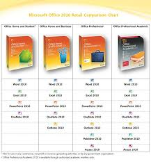 Toshiba Laptop Warranty Ms Office 2010 Different Versions