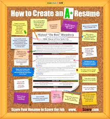 create a perfect resume template create a perfect resume